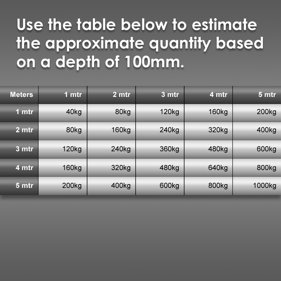 approximate quantities Seed needed for sowing plant beds quantity needed approximate frames, to  produce number of good oz per open field  enough plants plants to expect.